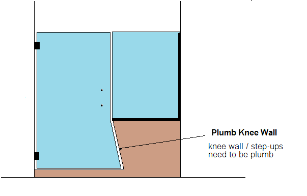 ... cut door edge. This edge has to be fabricated by hand which requires more time and expense. Be sure to have all verticle surfaces framed as plumb as ...  sc 1 st  Clayton Glass & Clayton Glass - Frameless Shower Door Design Tips