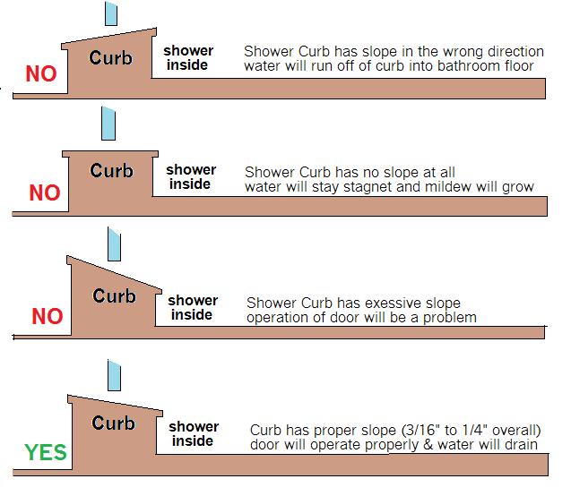 Clayton Glass Frameless Shower Door Design Tips